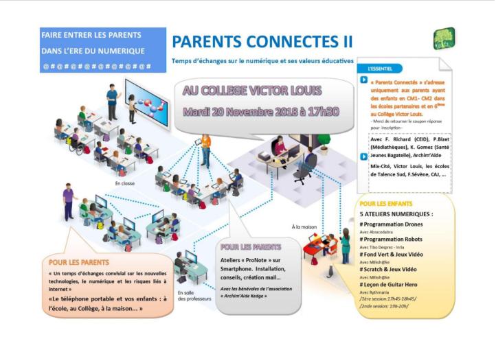 Parents Connectés II_com_recto-verso-final2